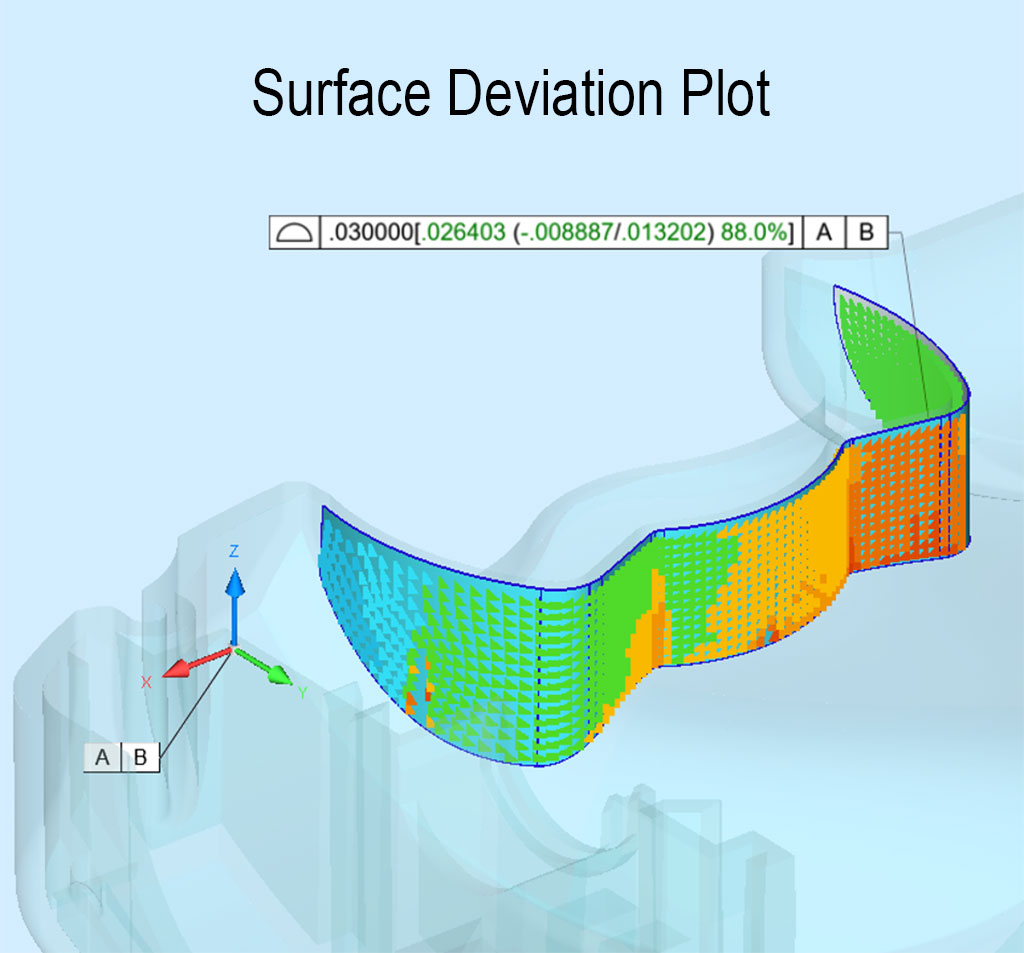 GD&T Analysis - Profile Deviation
